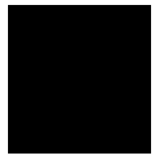 RP / Evénementiel